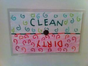clean-dirty-dishwasher-indicator